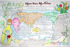 关于庆祝圣诞节的英语手抄报怎么画简单又漂亮
