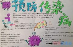 关于预防艾滋病手抄报模板图片简单漂亮获奖