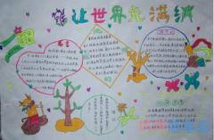 小学生关于保护地球保护环境的手抄报的画法简单漂亮