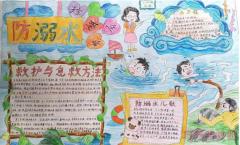 防溺水手抄报怎么画简单漂亮二年级获奖模板