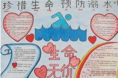 防溺水手抄报简笔画怎么画小学生设计图